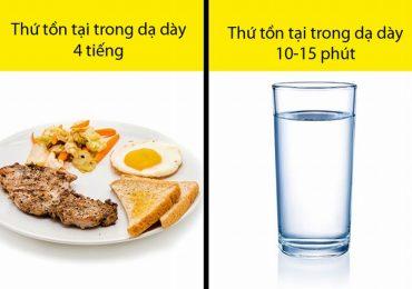 4 điều cần biết nếu bạn có thói quen uống nước trong khi ăn
