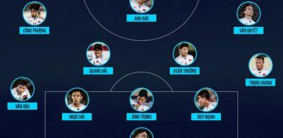 Tuyển Việt Nam biến ảo thế nào qua 5 trận AFF Cup 2018?