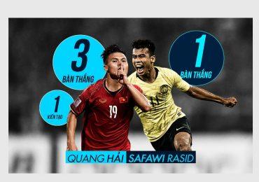 Việt Nam vs Malaysia: Trận chung kết lịch sử