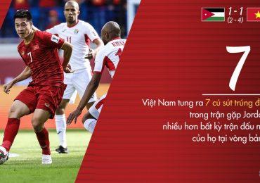 Công Phượng là cầu thủ hiệu quả nhất trên hàng công Việt Nam