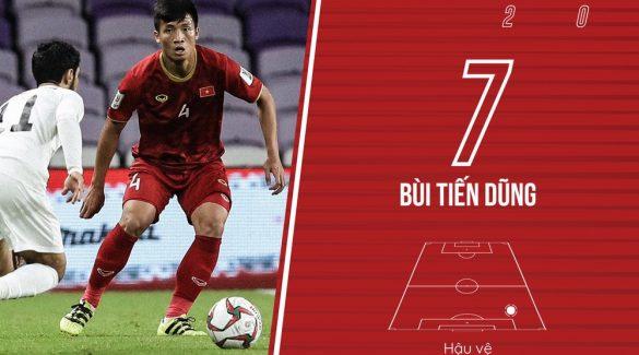 Chấm điểm Việt Nam 2-0 Yemen tại Asian Cup 2019: 'Song Hải' hay nhất trận