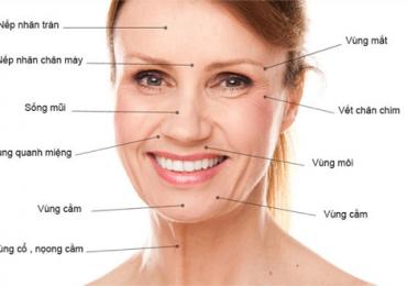 3 hình thức detox – thải độc mang lại vẻ đẹp toàn diện