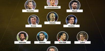 Đội hình hay nhất thế giới bóng đá 10 năm qua