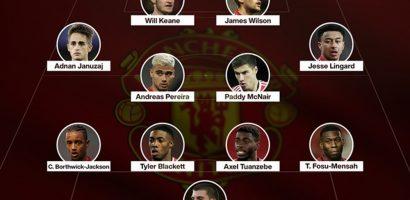 Đội hình sản phẩm thất bại của lò đào tạo Man Utd